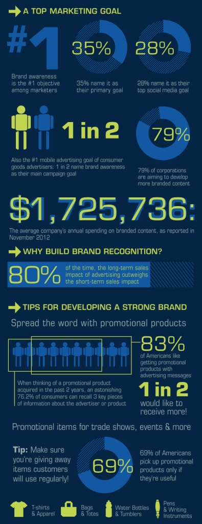 brand-recognition-infographic-halo cropped